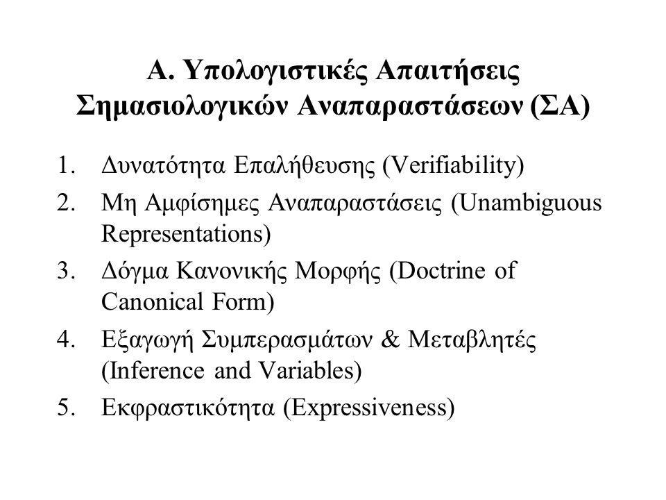 Α. Υπολογιστικές Απαιτήσεις Σημασιολογικών Αναπαραστάσεων (ΣΑ) 1.Δυνατότητα Επαλήθευσης (Verifiability) 2.Μη Αμφίσημες Αναπαραστάσεις (Unambiguous Rep