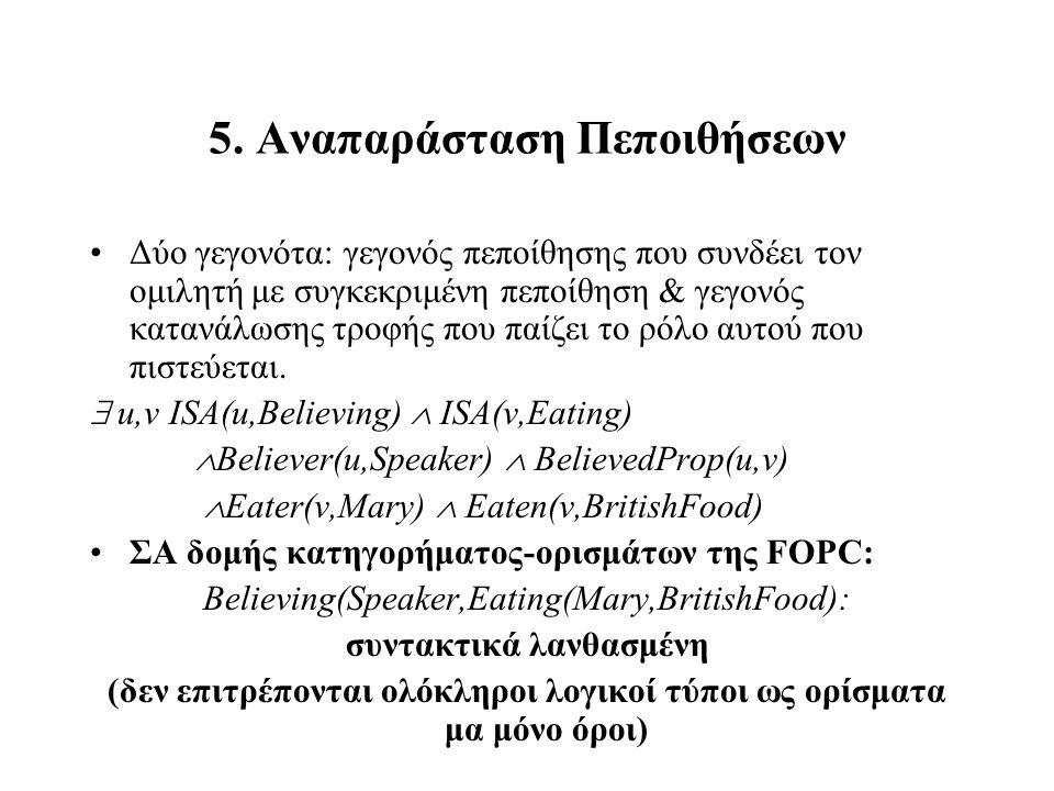 5. Αναπαράσταση Πεποιθήσεων Δύο γεγονότα: γεγονός πεποίθησης που συνδέει τον ομιλητή με συγκεκριμένη πεποίθηση & γεγονός κατανάλωσης τροφής που παίζει
