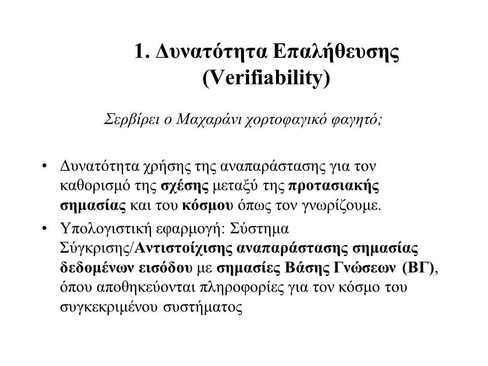 1.Δυνατότητα Επαλήθευσης (Verifiability) Δήλωση: Ο Μαχαράνι σερβίρει χορτοφαγικό φαγητό ΣΑ Αντιστοίχισης: Σερβίρει (ο Μαχαράνι,ΧορτοφαγικόΦαγητό) Bάση Γνώσεων: Σύνολο εστιατορίων Ναι Όχι Δεν ξέρω Ικανότητα συστήματος να συγκρίνει την κατάσταση που περιγράφεται από ΣΑ με καταστάσεις κάποιου κόσμου όπως αυτός μοντελοποιείται σε μια ΒΓ