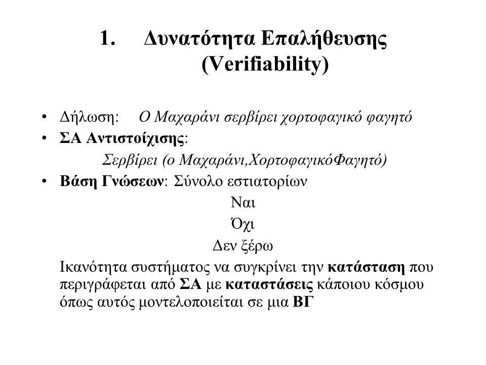 1.Δυνατότητα Επαλήθευσης (Verifiability) Δήλωση: Ο Μαχαράνι σερβίρει χορτοφαγικό φαγητό ΣΑ Αντιστοίχισης: Σερβίρει (ο Μαχαράνι,ΧορτοφαγικόΦαγητό) Bάση
