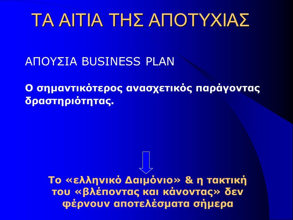 ΤΑ ΑΙΤΙΑ ΤΗΣ ΑΠΟΤΥΧΙΑΣ ΑΠΟΥΣΙΑ BUSINESS PLAN Ο σημαντικότερος ανασχετικός παράγοντας δραστηριότητας.