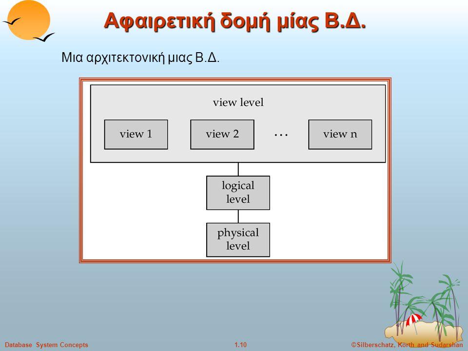 ©Silberschatz, Korth and Sudarshan1.10Database System Concepts Αφαιρετική δομή μίας Β.Δ. Μια αρχιτεκτονική μιας Β.Δ.