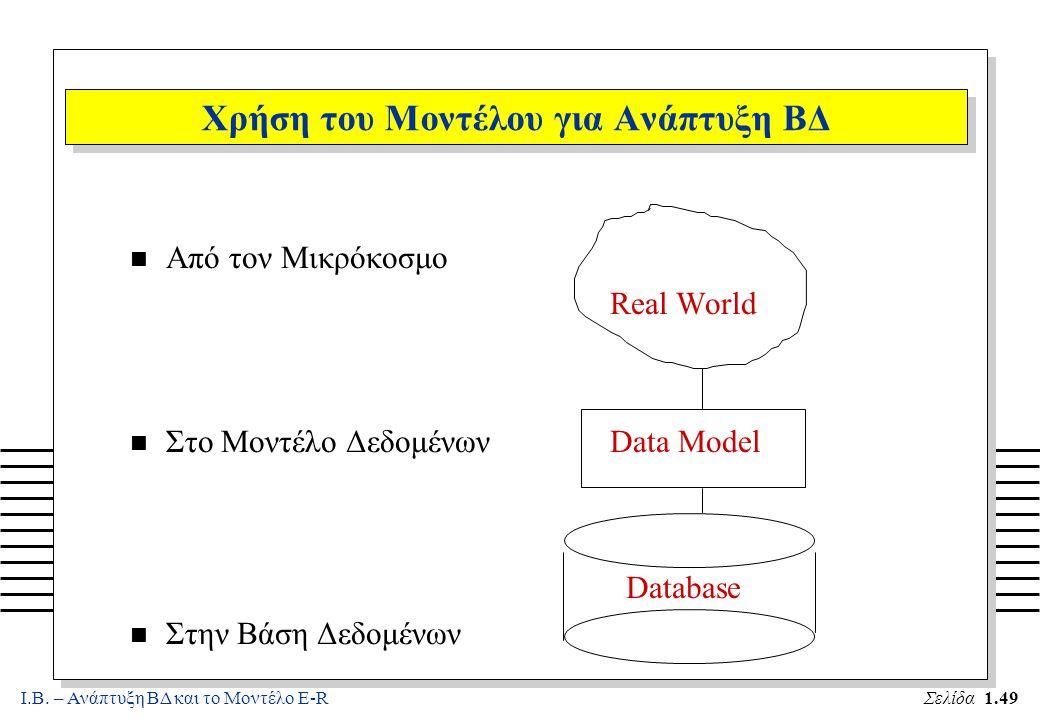 Ι.Β. – Ανάπτυξη ΒΔ και το Μοντέλο E-RΣελίδα 1.49 Χρήση του Μοντέλου για Ανάπτυξη ΒΔ n Από τον Μικρόκοσμο Real World n Στο Μοντέλο ΔεδομένωνData Model
