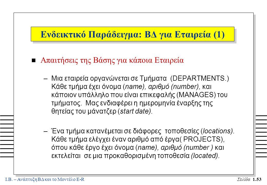 Ι.Β. – Ανάπτυξη ΒΔ και το Μοντέλο E-RΣελίδα 1.53 Ενδεικτικό Παράδειγμα: ΒΔ για Εταιρεία (1) n Απαιτήσεις της Βάσης για κάποια Εταιρεία –Μια εταιρεία ο