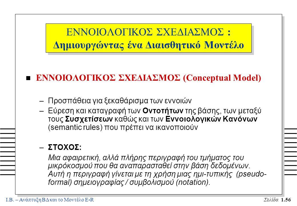 Ι.Β. – Ανάπτυξη ΒΔ και το Μοντέλο E-RΣελίδα 1.56 ΕΝΝΟΙΟΛΟΓΙΚΟΣ ΣΧΕΔΙΑΣΜΟΣ : Δημιουργώντας ένα Διαισθητικό Μοντέλο n ΕΝΝΟΙΟΛΟΓΙΚΟΣ ΣΧΕΔΙΑΣΜΟΣ (Conceptu