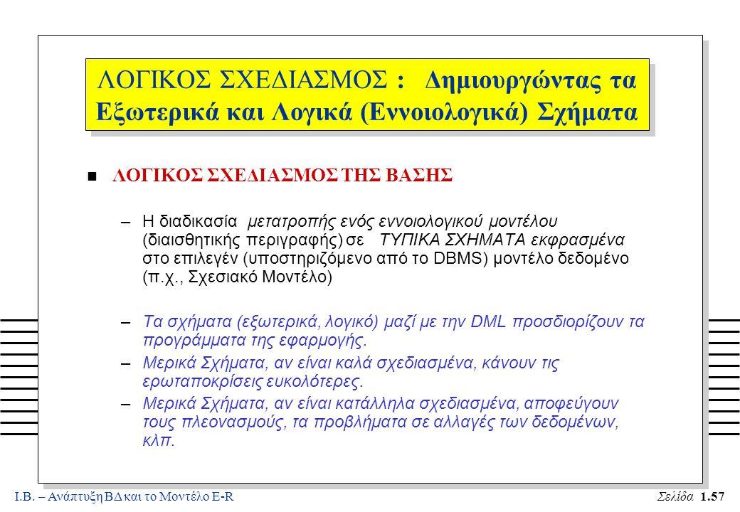 Ι.Β. – Ανάπτυξη ΒΔ και το Μοντέλο E-RΣελίδα 1.57 ΛΟΓΙΚΟΣ ΣΧΕΔΙΑΣΜΟΣ : Δημιουργώντας τα Εξωτερικά και Λογικά (Εννοιολογικά) Σχήματα n ΛΟΓΙΚΟΣ ΣΧΕΔΙΑΣΜΟ