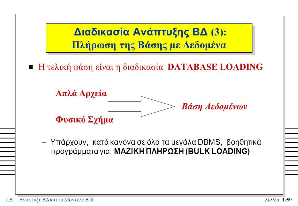 Ι.Β. – Ανάπτυξη ΒΔ και το Μοντέλο E-RΣελίδα 1.59 Διαδικασία Ανάπτυξης ΒΔ (3): Πλήρωση της Βάσης με Δεδομένα n Η τελική φάση είναι η διαδικασία DATABAS