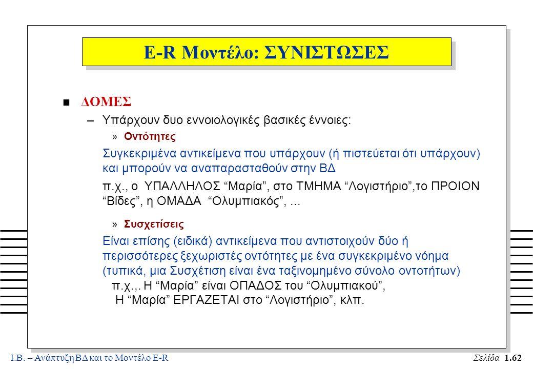 Ι.Β. – Ανάπτυξη ΒΔ και το Μοντέλο E-RΣελίδα 1.62 E-R Μοντέλο: ΣΥΝΙΣΤΩΣΕΣ n ΔΟΜΕΣ –Υπάρχουν δυο εννοιολογικές βασικές έννοιες: »Οντότητες Συγκεκριμένα