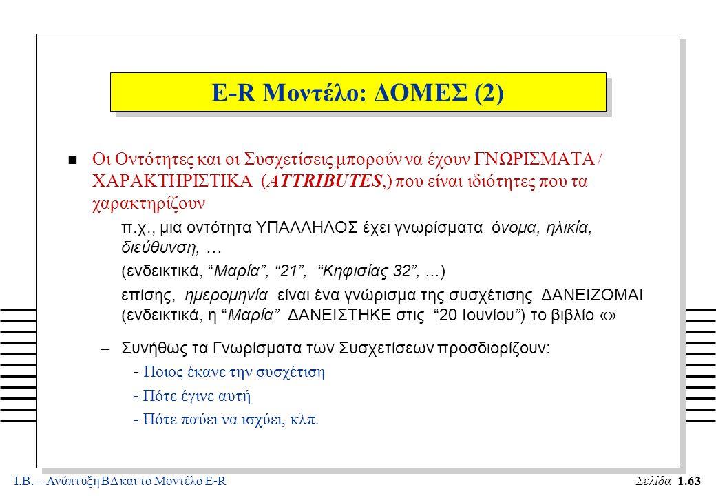 Ι.Β. – Ανάπτυξη ΒΔ και το Μοντέλο E-RΣελίδα 1.63 E-R Μοντέλο: ΔΟΜΕΣ (2) n Οι Οντότητες και οι Συσχετίσεις μπορούν να έχουν ΓΝΩΡΙΣΜΑΤΑ / ΧΑΡΑΚΤΗΡΙΣΤΙΚΑ