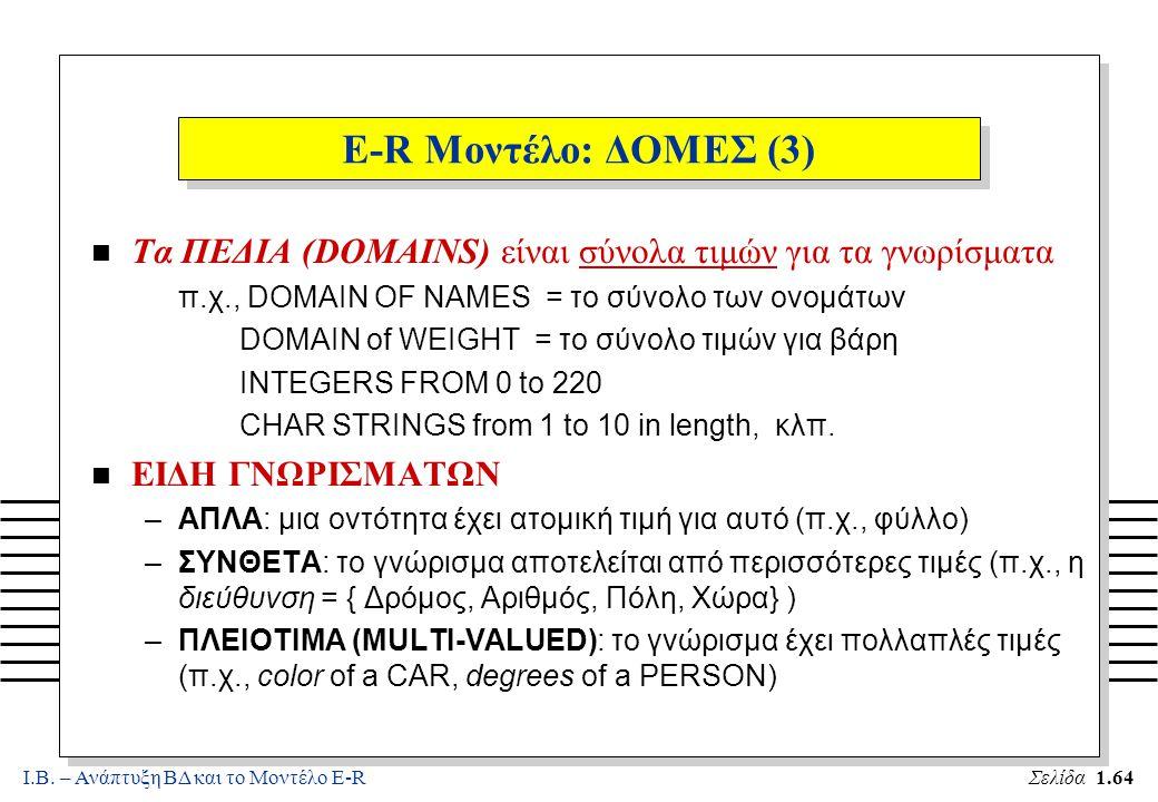 Ι.Β. – Ανάπτυξη ΒΔ και το Μοντέλο E-RΣελίδα 1.64 E-R Μοντέλο: ΔΟΜΕΣ (3) n Τα ΠΕΔΙΑ (DOMAINS) είναι σύνολα τιμών για τα γνωρίσματα π.χ., DOMAIN OF NAME