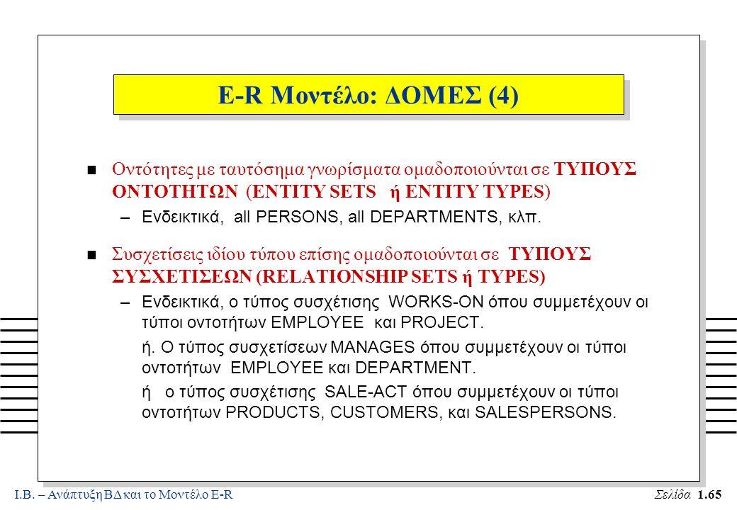 Ι.Β. – Ανάπτυξη ΒΔ και το Μοντέλο E-RΣελίδα 1.65 E-R Μοντέλο: ΔΟΜΕΣ (4) n Οντότητες με ταυτόσημα γνωρίσματα ομαδοποιούνται σε ΤΥΠΟΥΣ ΟΝΤΟΤΗΤΩΝ (ENTITY