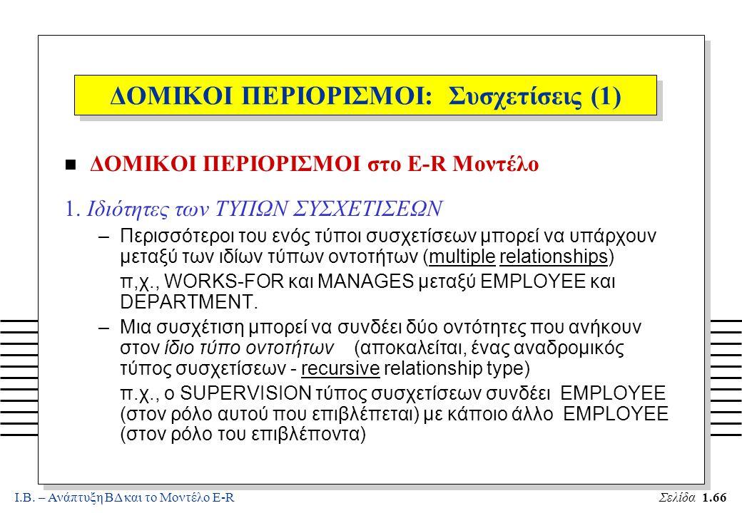 Ι.Β. – Ανάπτυξη ΒΔ και το Μοντέλο E-RΣελίδα 1.66 ΔΟΜΙΚΟΙ ΠΕΡΙΟΡΙΣΜΟΙ: Συσχετίσεις (1) n ΔΟΜΙΚΟΙ ΠΕΡΙΟΡΙΣΜΟΙ στο E-R Μοντέλο 1. Ιδιότητες των ΤΥΠΩΝ ΣΥΣ