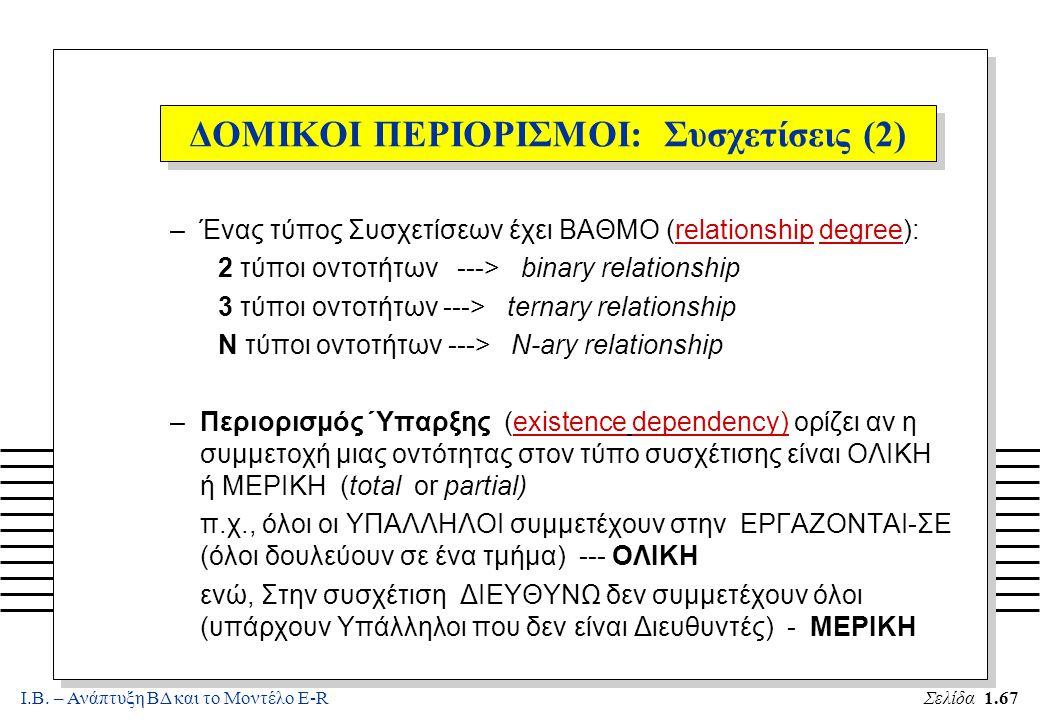 Ι.Β. – Ανάπτυξη ΒΔ και το Μοντέλο E-RΣελίδα 1.67 ΔΟΜΙΚΟΙ ΠΕΡΙΟΡΙΣΜΟΙ: Συσχετίσεις (2) –Ένας τύπος Συσχετίσεων έχει ΒΑΘΜΟ (relationship degree): 2 τύπο