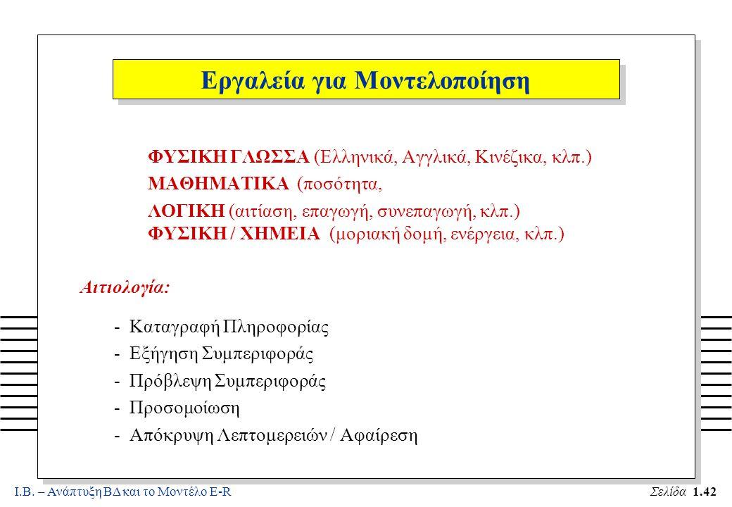 Ι.Β. – Ανάπτυξη ΒΔ και το Μοντέλο E-RΣελίδα 1.42 Εργαλεία για Μοντελοποίηση ΦΥΣΙΚΗ ΓΛΩΣΣΑ (Ελληνικά, Αγγλικά, Κινέζικα, κλπ.) ΜΑΘΗΜΑΤΙΚΑ (ποσότητα, ΛΟ