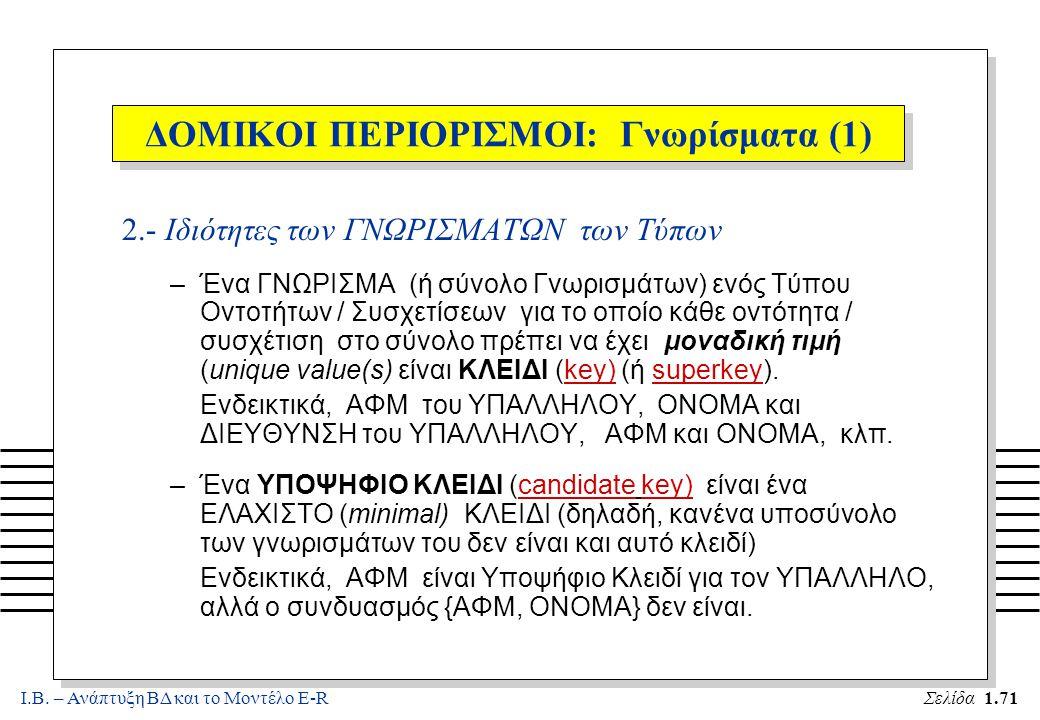 Ι.Β. – Ανάπτυξη ΒΔ και το Μοντέλο E-RΣελίδα 1.71 ΔΟΜΙΚΟΙ ΠΕΡΙΟΡΙΣΜΟΙ: Γνωρίσματα (1) 2.- Ιδιότητες των ΓΝΩΡΙΣΜΑΤΩΝ των Τύπων –Ένα ΓΝΩΡΙΣΜΑ (ή σύνολο Γ