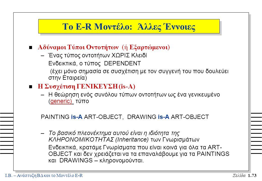 Ι.Β. – Ανάπτυξη ΒΔ και το Μοντέλο E-RΣελίδα 1.73 Το E-R Μοντέλο: Άλλες Έννοιες n Αδύναμοι Τύποι Οντοτήτων (ή Εξαρτώμενοι) –Ένας τύπος οντοτήτων ΧΩΡΙΣ