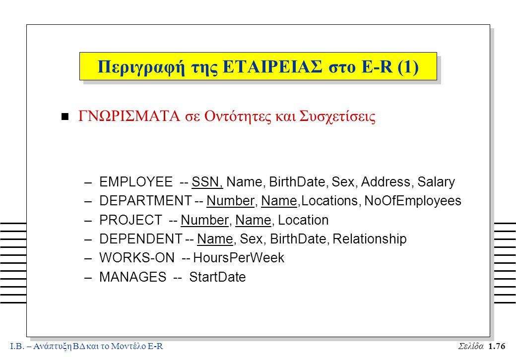 Ι.Β. – Ανάπτυξη ΒΔ και το Μοντέλο E-RΣελίδα 1.76 Περιγραφή της ΕΤΑΙΡΕΙΑΣ στο E-R (1) n ΓΝΩΡΙΣΜΑΤΑ σε Οντότητες και Συσχετίσεις –EMPLOYEE -- SSN, Name,