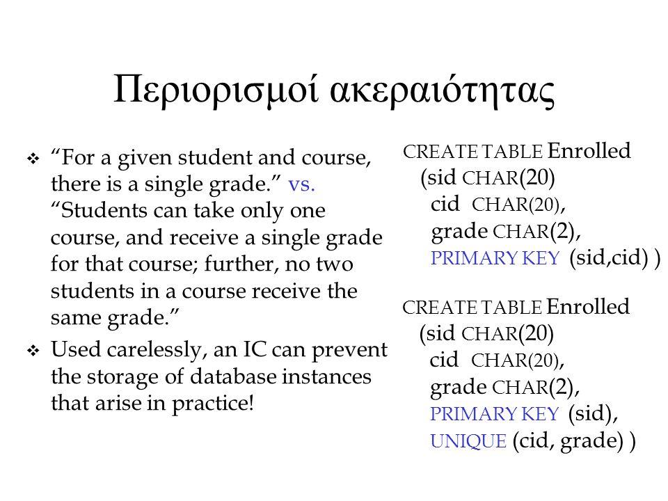 Περιορισμοί ακεραιότητας CREATE TABLE Enrolled (sid CHAR (20) cid CHAR(20), grade CHAR (2), PRIMARY KEY (sid,cid) )  For a given student and course, there is a single grade. vs.