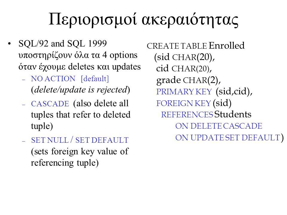 Περιορισμοί ακεραιότητας SQL/92 and SQL 1999 υποστηρίζουν όλα τα 4 options όταν έχουμε deletes και updates – NO ACTION [default] (delete/update is rejected) – CASCADE (also delete all tuples that refer to deleted tuple) – SET NULL / SET DEFAULT (sets foreign key value of referencing tuple) CREATE TABLE Enrolled (sid CHAR (20), cid CHAR(20), grade CHAR (2), PRIMARY KEY (sid,cid), FOREIGN KEY (sid) REFERENCES Students ON DELETE CASCADE ON UPDATE SET DEFAULT )