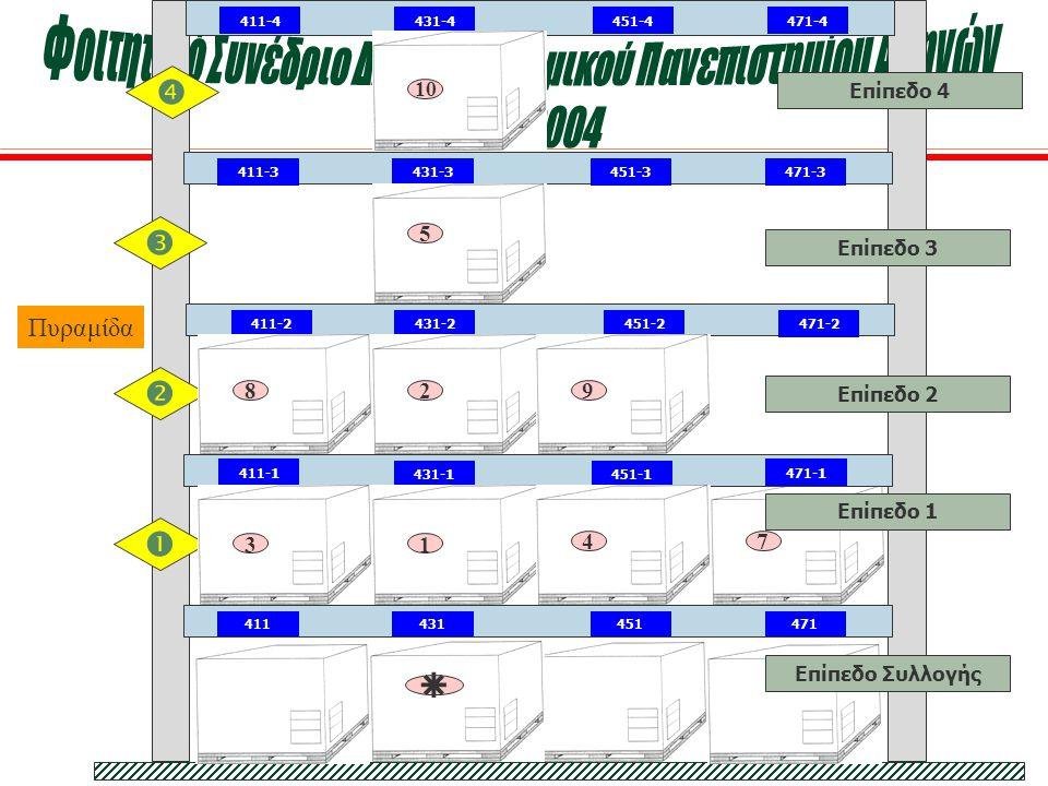 7      Επίπεδο Συλλογής Επίπεδο 2 Επίπεδο 3 Επίπεδο 4 Επίπεδο 1 411471431451 411- 2 471- 2 431- 2 451- 2 431- 1 451- 1 411- 3 471- 3 431- 3 451- 3 411- 4 471- 4 431- 4 451- 4 411- 1 471- 1 1 2 5 10 3 498 Πυραμίδα