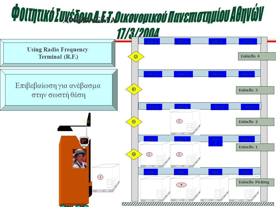 411471431451 411-2471-2431-2451-2 431-1451- 1 411-3471-3431-3451-3 411-4471-4431-4451-4 411- 1 471-1 Επίπεδο Picking Επίπεδο 1 Επίπεδο 2 Επίπεδο 3 Επίπεδο 4  13 2     ΑΝΕΒΑΣΜΑ Using Radio Frequency Terminal (R.F.) 4 Επιβεβαίωση για ανέβασμα στην σωστή θέση