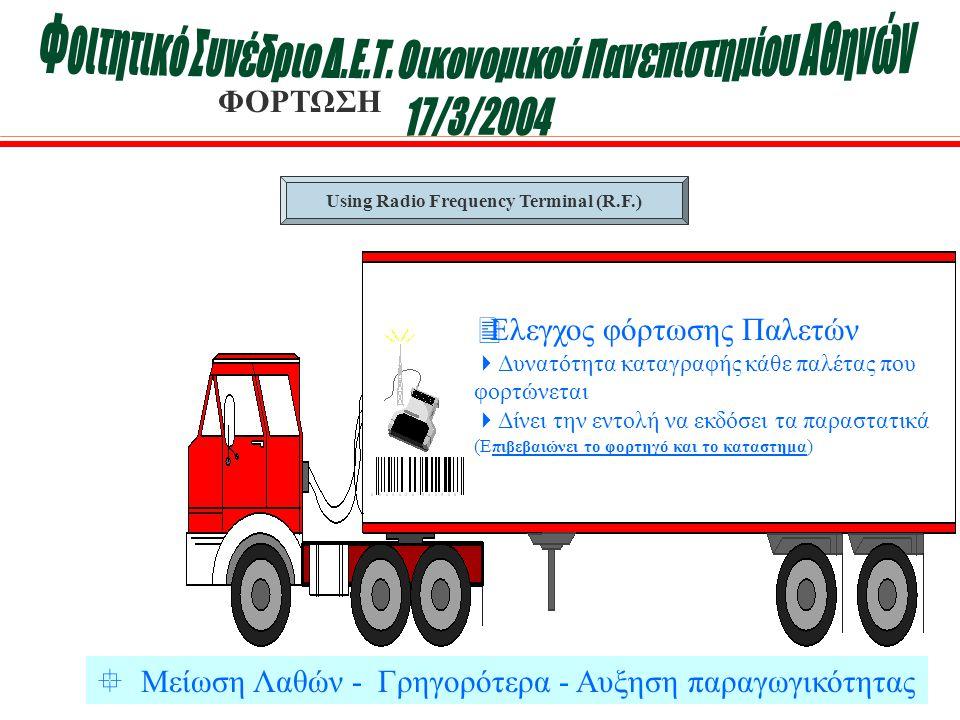 ΦΟΡΤΩΣΗ Using Radio Frequency Terminal (R.F.)  Ελεγχος φόρτωσης Παλετών  Δυνατότητα καταγραφής κάθε παλέτας που φορτώνεται  Δίνει την εντολή να εκδόσει τα παραστατικά (Ε πιβεβαιώνει το φορτηγό και το καταστημα )  Μείωση Λαθών - Γρηγορότερα - Αυξηση παραγωγικότητας