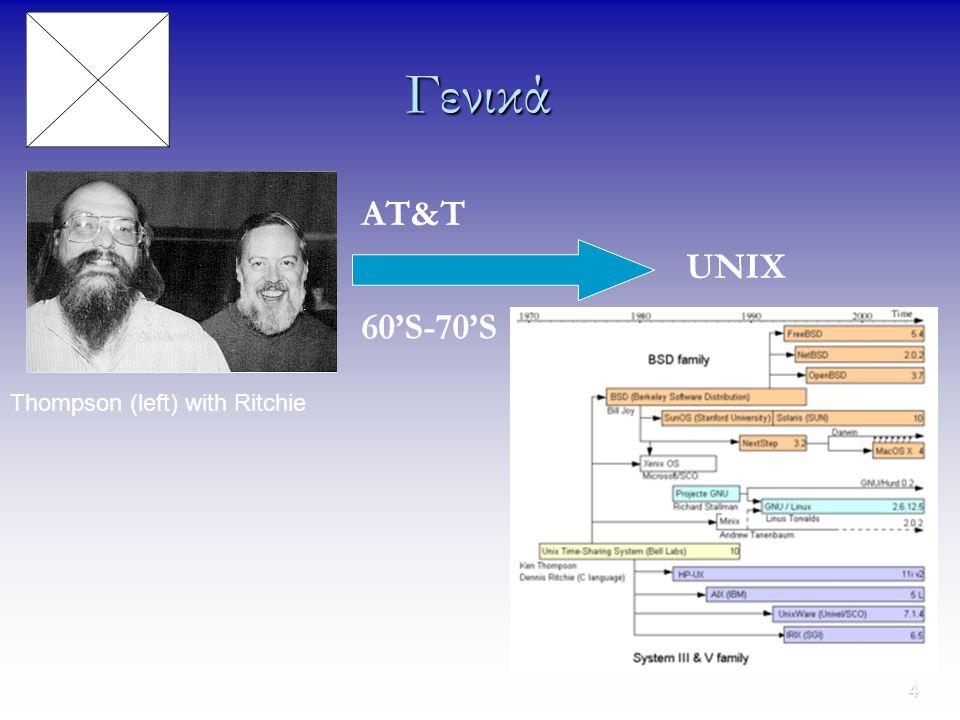 5 Γενικά  «ΞΑΦΝΙΚΑ» 80's-90's «στροφή» στην ανάπτυξη «κλειστού» λογισμικού ΓΙΑΤΙ ; Μεγάλες εταιρείες ανάπτυξης λογισμικού Αμφισβήτηση οικονομικού μοντέλου ΕΛ/ΛΑΚ