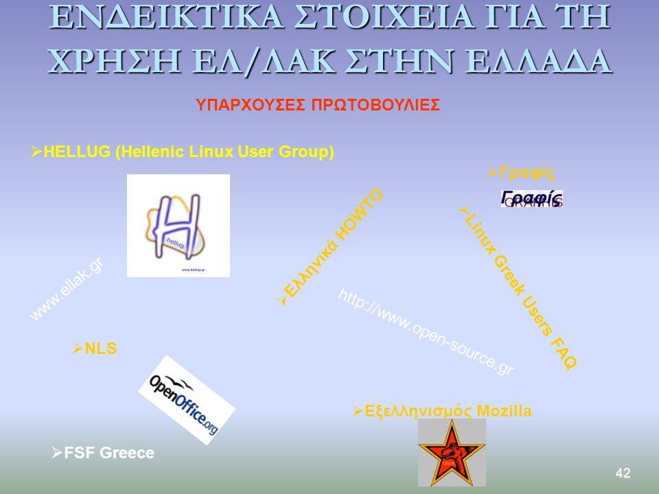 42 ΕΝΔΕΙΚΤΙΚΑ ΣΤΟΙΧΕΙΑ ΓΙΑ ΤΗ ΧΡΗΣΗ ΕΛ/ΛΑΚ ΣΤΗΝ ΕΛΛΑΔΑ ΥΠΑΡΧΟΥΣΕΣ ΠΡΩΤΟΒΟΥΛΙΕΣ  HELLUG (Hellenic Linux User Group)  Ελληνικά HOWTO  Γραφίς  Linux