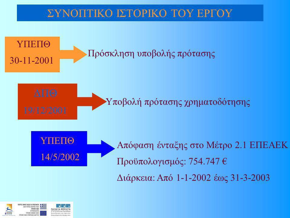ΣΥΝΟΠΤΙΚΟ ΙΣΤΟΡΙΚΟ ΤΟΥ ΕΡΓΟΥ Πρόσκληση υποβολής πρότασης ΔΠΘ 19/12/2001 Υποβολή πρότασης χρηματοδότησης ΥΠΕΠΘ 30-11-2001 ΥΠΕΠΘ 14/5/2002 Απόφαση ένταξης στο Μέτρο 2.1 ΕΠΕΑΕΚ Προϋπολογισμός: 754.747 € Διάρκεια: Από 1-1-2002 έως 31-3-2003