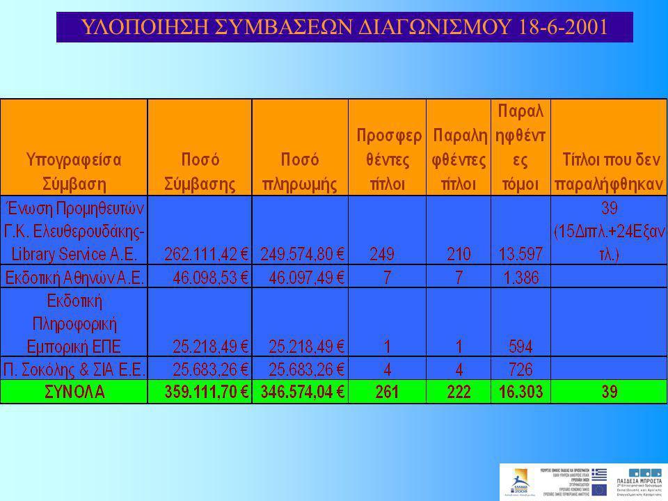 ΥΛΟΠΟΙΗΣΗ ΣΥΜΒΑΣΕΩΝ ΔΙΑΓΩΝΙΣΜΟΥ 18-6-2001