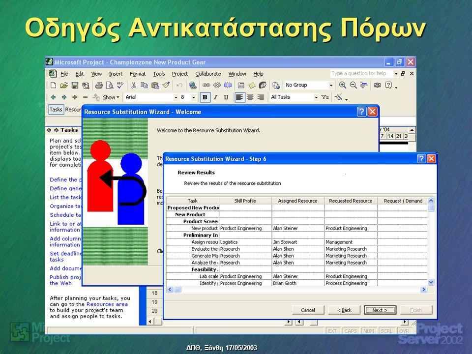 ΔΠΘ, Ξάνθη 17/05/2003 Οδηγός Αντικατάστασης Πόρων