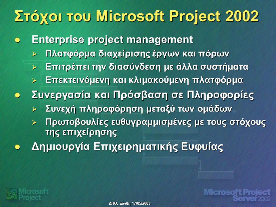 ΔΠΘ, Ξάνθη 17/05/2003 Στόχοι του Microsoft Project 2002 Enterprise project management Enterprise project management  Πλατφόρμα διαχείρισης έργων και πόρων  Επιτρέπει την διασύνδεση με άλλα συστήματα  Επεκτεινόμενη και κλιμακούμενη πλατφόρμα Συνεργασία και Πρόσβαση σε Πληροφορίες Συνεργασία και Πρόσβαση σε Πληροφορίες  Συνεχή πληροφόρηση μεταξύ των ομάδων  Πρωτοβουλίες ευθυγραμμισμένες με τους στόχους της επιχείρησης Δημιουργία Επιχειρηματικής Ευφυίας Δημιουργία Επιχειρηματικής Ευφυίας