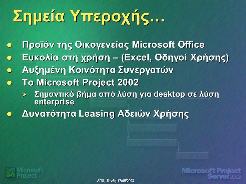 ΔΠΘ, Ξάνθη 17/05/2003 Σημεία Υπεροχής… Προϊόν της Οικογενείας Microsoft Office Προϊόν της Οικογενείας Microsoft Office Ευκολία στη χρήση – (Excel, Οδη