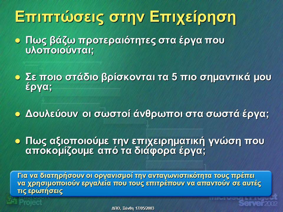ΔΠΘ, Ξάνθη 17/05/2003 Επιπτώσεις στην Επιχείρηση Πως βάζω προτεραιότητες στα έργα που υλοποιούνται; Πως βάζω προτεραιότητες στα έργα που υλοποιούνται;