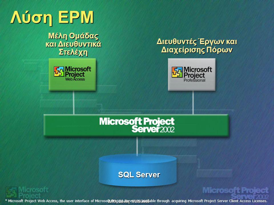 ΔΠΘ, Ξάνθη 17/05/2003 Περισσότερες Πληροφορίες … Ιστοσελίδα Microsoft Project : Ιστοσελίδα Microsoft Project :  http://www.microsoft.com/office/project/ http://www.microsoft.com/office/project/