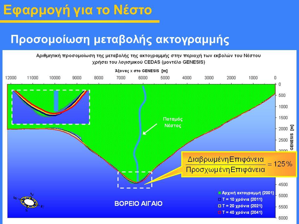 Προσομοίωση μεταβολής ακτογραμμής Εισαγωγή στερεομεταφοράς ποταμού Νέστου Εφαρμογή για το Νέστο