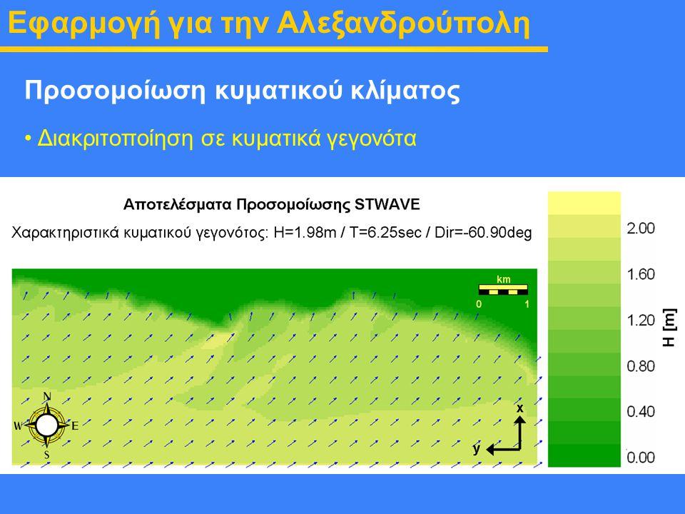 Προσομοίωση κυματικού κλίματος Διακριτοποίηση σε κυματικά γεγονότα Εφαρμογή για την Αλεξανδρούπολη