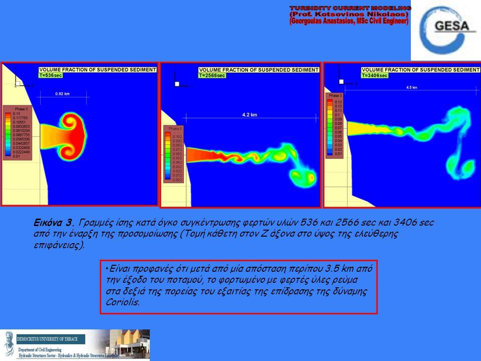 Εικόνα 3. Γραμμές ίσης κατά όγκο συγκέντρωσης φερτών υλών 536 και 2566 sec και 3406 sec από την έναρξη της προσομοίωσης (Τομή κάθετη στον Ζ άξονα στο