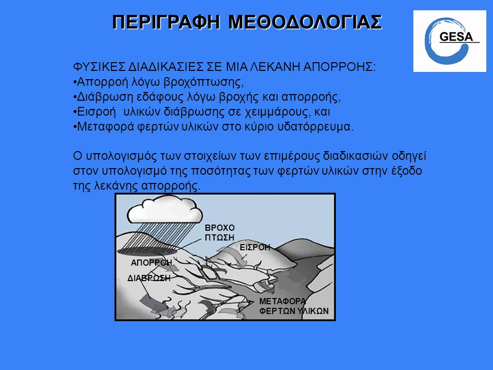 ΠΕΡΙΓΡΑΦΗ ΜΕΘΟΔΟΛΟΓΙΑΣ ΦΥΣΙΚΕΣ ΔΙΑΔΙΚΑΣΙΕΣ ΣΕ ΜΙΑ ΛΕΚΑΝΗ ΑΠΟΡΡΟΗΣ: Απορροή λόγω βροχόπτωσης, Διάβρωση εδάφους λόγω βροχής και απορροής, Εισροή υλικών