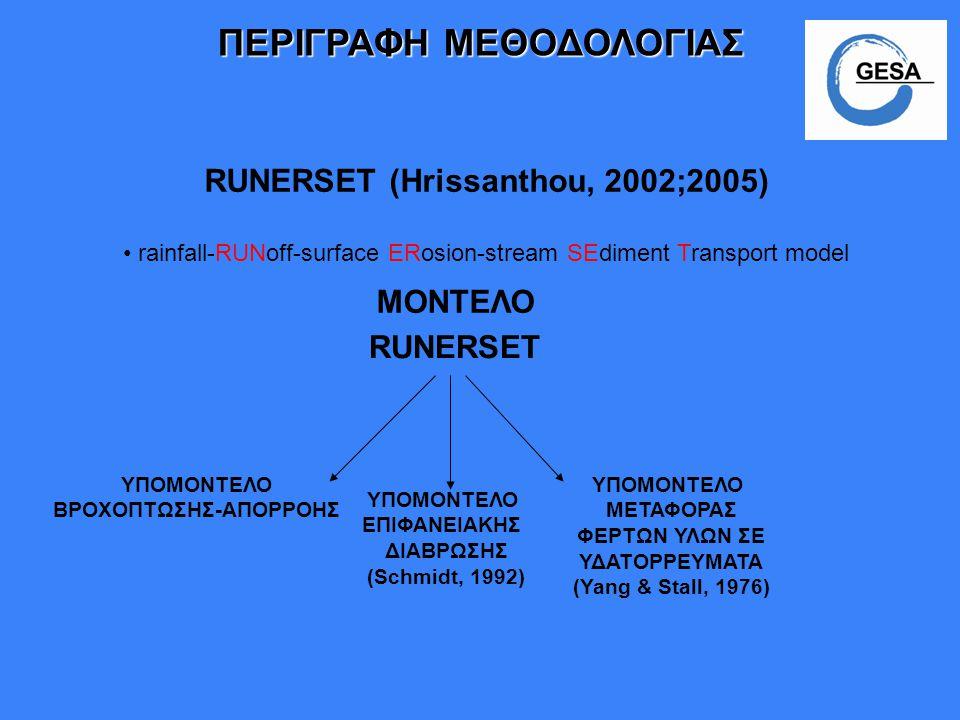 RUNERSET (Hrissanthou, 2002;2005) rainfall-RUNoff-surface ERosion-stream SEdiment Transport model RUNERSET ΜΟΝΤΕΛΟ ΥΠΟΜΟΝΤΕΛΟ ΒΡΟΧΟΠΤΩΣΗΣ-ΑΠΟΡΡΟΗΣ ΥΠΟ