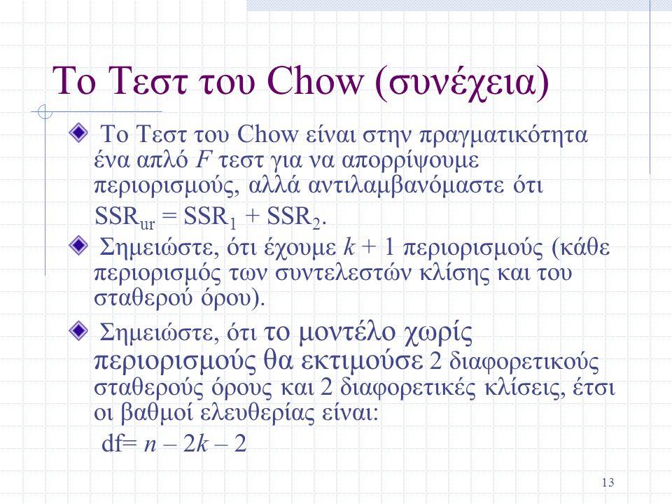 13 Το Τεστ του Chow (συνέχεια) Το Τεστ του Chow είναι στην πραγματικότητα ένα απλό F τεστ για να απορρίψουμε περιορισμούς, αλλά αντιλαμβανόμαστε ότι SSR ur = SSR 1 + SSR 2.