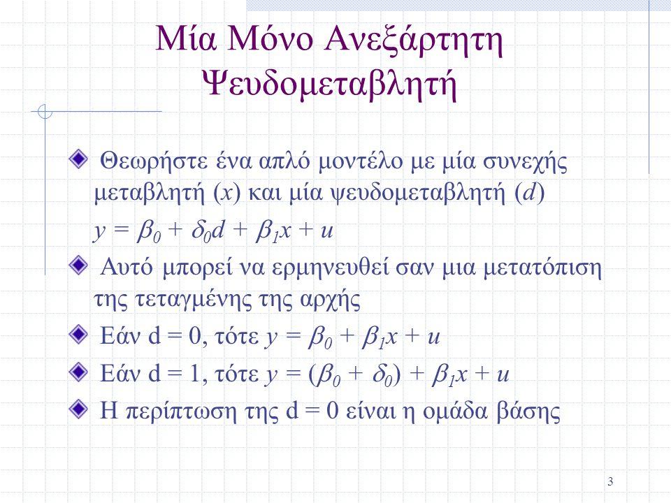 3 Μία Μόνο Ανεξάρτητη Ψευδομεταβλητή Θεωρήστε ένα απλό μοντέλο με μία συνεχής μεταβλητή (x) και μία ψευδομεταβλητή (d) y =  0 +  0 d +  1 x + u Αυτό μπορεί να ερμηνευθεί σαν μια μετατόπιση της τεταγμένης της αρχής Εάν d = 0, τότε y =  0 +  1 x + u Εάν d = 1, τότε y = (  0 +  0 ) +  1 x + u Η περίπτωση της d = 0 είναι η ομάδα βάσης