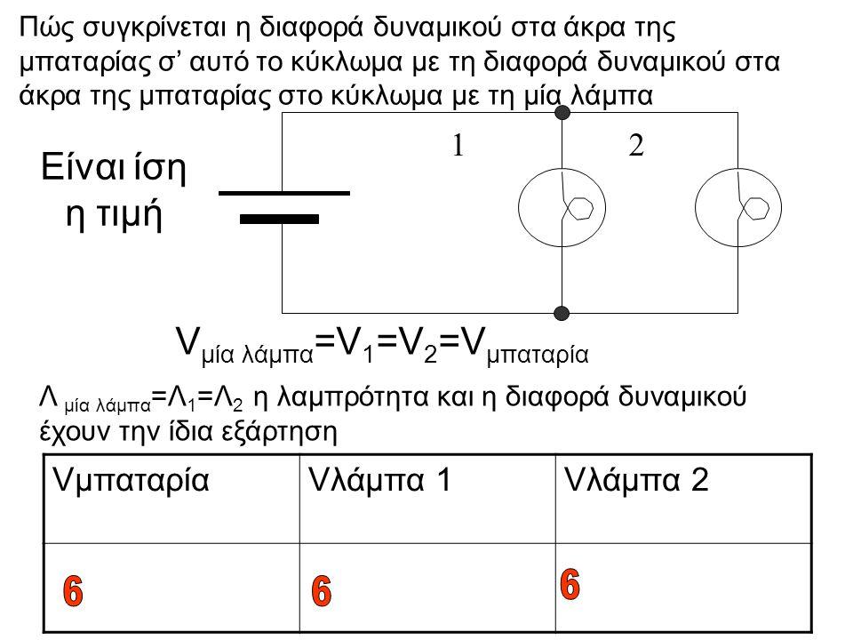 12 VμπαταρίαVλάμπα 1Vλάμπα 2 Πώς συγκρίνεται η διαφορά δυναμικού στα άκρα της μπαταρίας σ' αυτό το κύκλωμα με τη διαφορά δυναμικού στα άκρα της μπαταρ