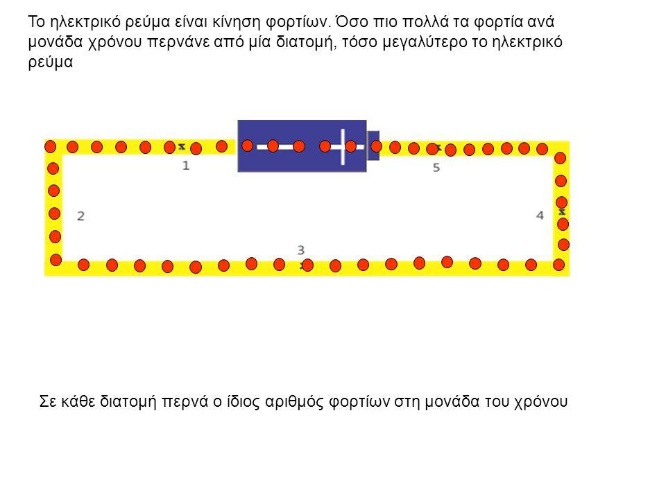 Λάμπες σε σειρά 1 2 V μπαταρία V λάμπα 1 V λάμπα 2 633 Η τάση στα άκρα των δύο λαμπών θα είναι ίση με τη τάση στα άκρα της μπαταρίας και ίση με το άθροισμα των τάσεων: Δηλαδή η ενέργεια που δίνει η μπαταρία σε ένα φορτίο Q ξοδεύεται η μισή για να περάσει από τη λάμπα 1 και η μισή για να περάσει από τη λάμπα 2.