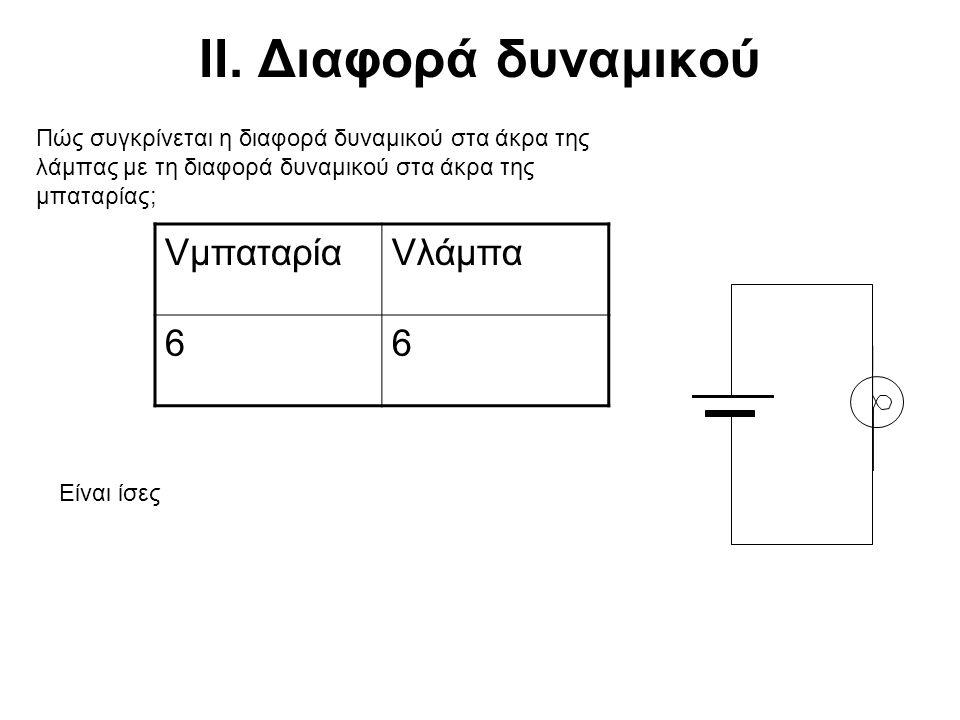 ΙΙ. Διαφορά δυναμικού VμπαταρίαVλάμπα 66 Πώς συγκρίνεται η διαφορά δυναμικού στα άκρα της λάμπας με τη διαφορά δυναμικού στα άκρα της μπαταρίας; Είναι