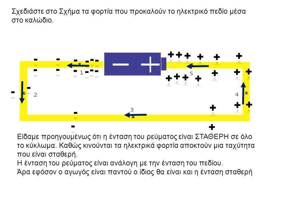 Σχεδιάστε στο Σχήμα τα φορτία που προκαλούν το ηλεκτρικό πεδίο μέσα στο καλώδιο. Είδαμε προηγουμένως ότι η ένταση του ρεύματος είναι ΣΤΑΘΕΡΗ σε όλο το