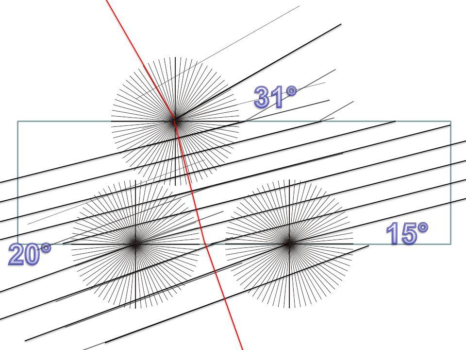 Καμπύλα Κύματα Στο κάτω σχήμα δείχνονται μέτωπα κύματος που διαδίδονται σε ένα μέσο με μεταβλητή ταχύτητα.