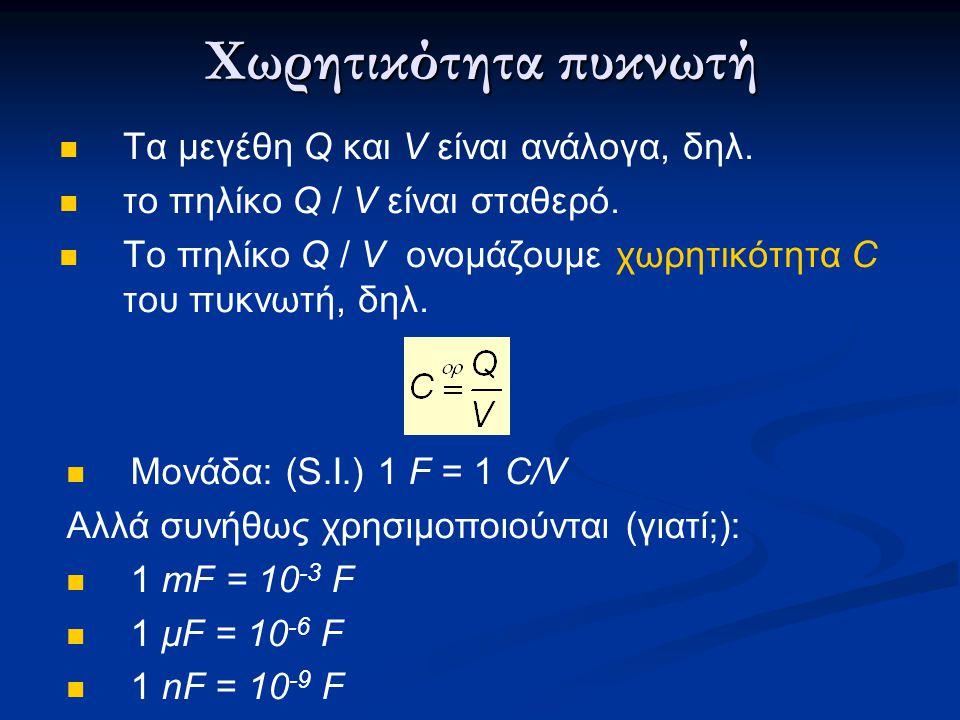 Χωρητικότητα πυκνωτή Tα μεγέθη Q και V είναι ανάλογα, δηλ. το πηλίκο Q / V είναι σταθερό. Το πηλίκο Q / V ονομάζουμε χωρητικότητα C του πυκνωτή, δηλ.