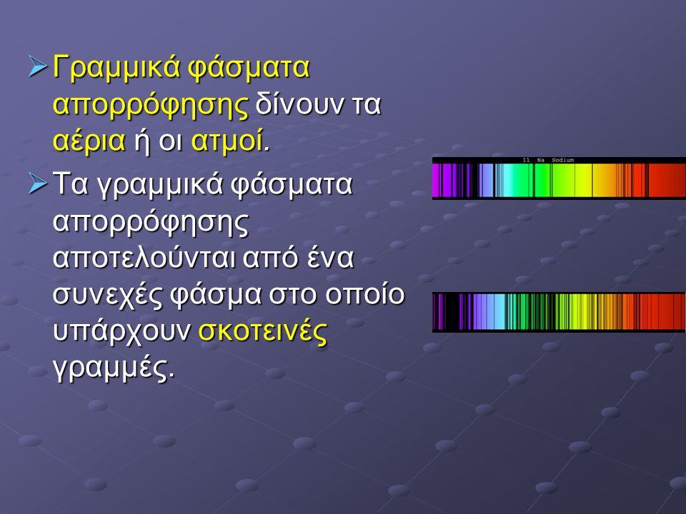  Γραμμικά φάσματα απορρόφησης δίνουν τα αέρια ή οι ατμοί.  Τα γραμμικά φάσματα απορρόφησης αποτελούνται από ένα συνεχές φάσμα στο οποίο υπάρχουν σκο