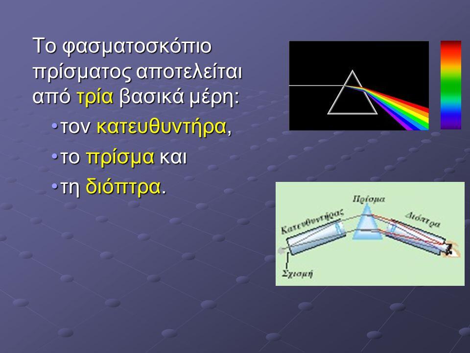 Το φασματοσκόπιο πρίσματος αποτελείται από τρία βασικά μέρη: τον κατευθυντήρα,τον κατευθυντήρα, το πρίσμα καιτο πρίσμα και τη διόπτρα.τη διόπτρα.